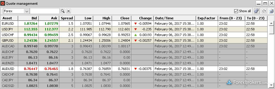 Swissquote Advanced Trader Desktop Watchlist