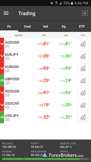 XTB xStation5 Mobile Forex Rate Quotes