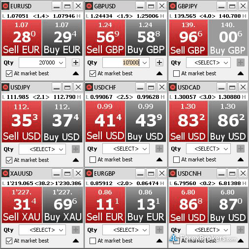 Swissquote desktop rates screen