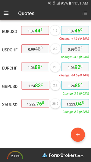 Https www ig com uk forex research pay check salary