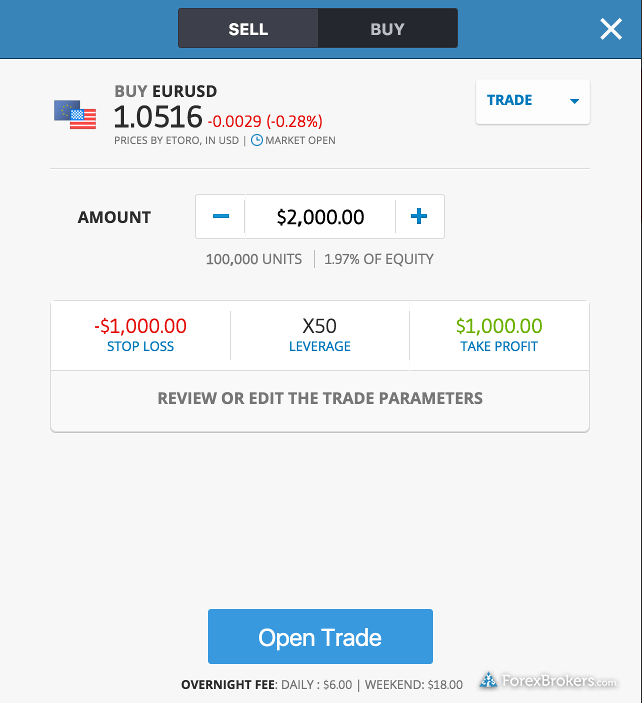 eToro Trade Ticket