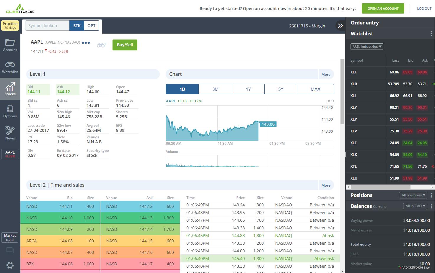 Binary option trading graphs and charts