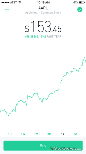 Robinhood Review StockBrokers Stunning Key Bank Stock Quote