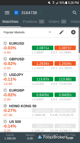 cTrader mobile watchlist Android