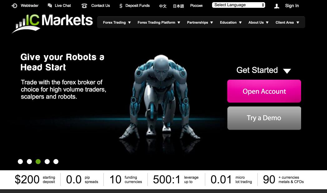 IC Markets Homepage