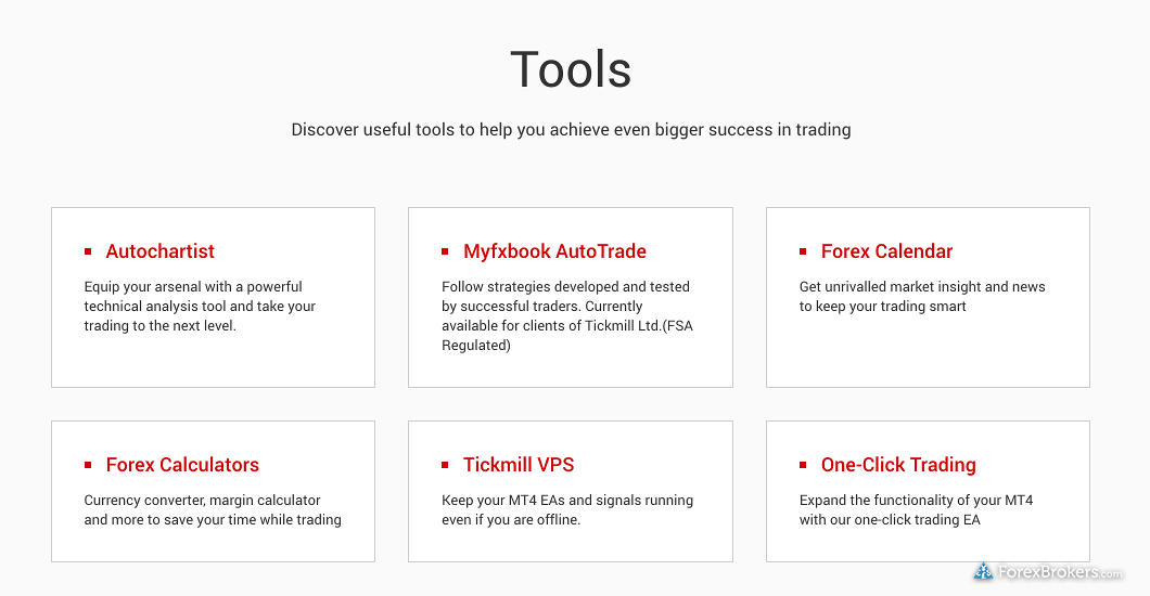 Tickmill research tools