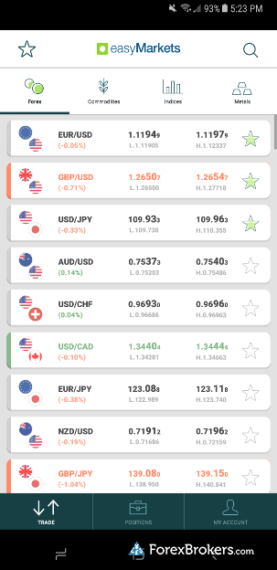 easyMarkets mobile watchlist android