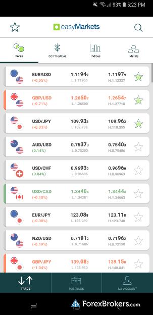easyMarkets Mobile App Quote Screen