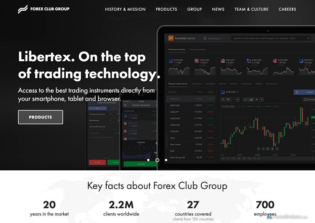 Forex Club (Libertex) Homepage