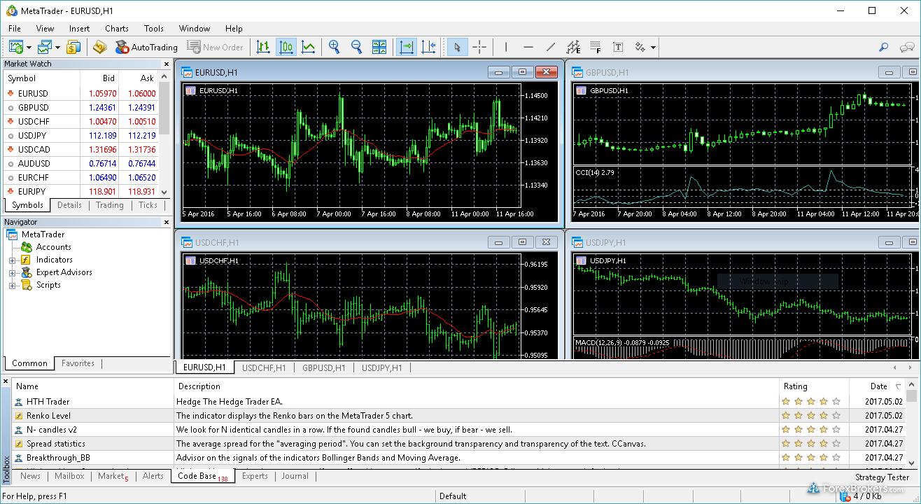 Vantage FX Desktop Platform