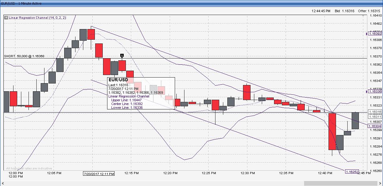 Hantec Markets Charting