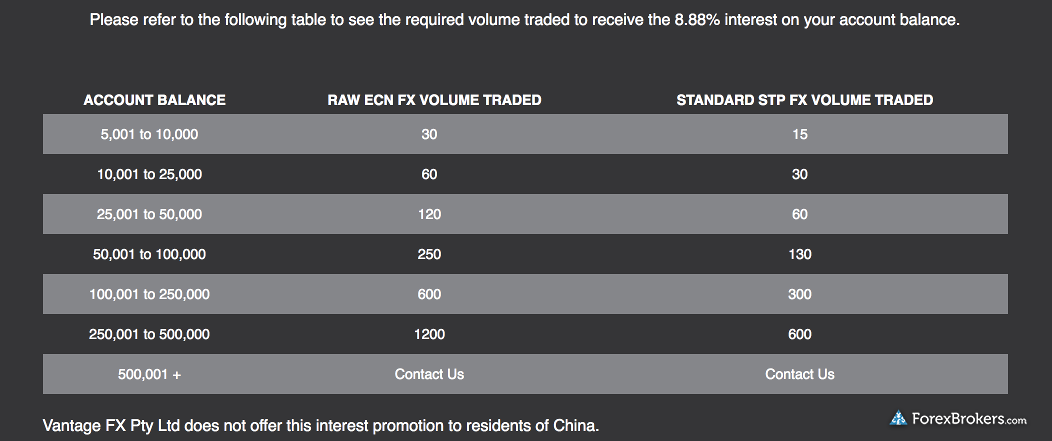 Vantage FX active trader offering