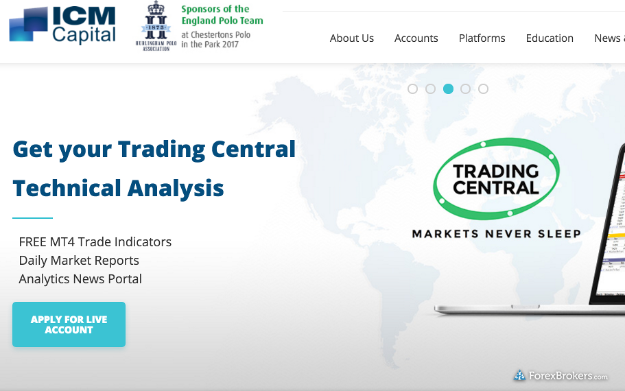ICM Capital Homepage