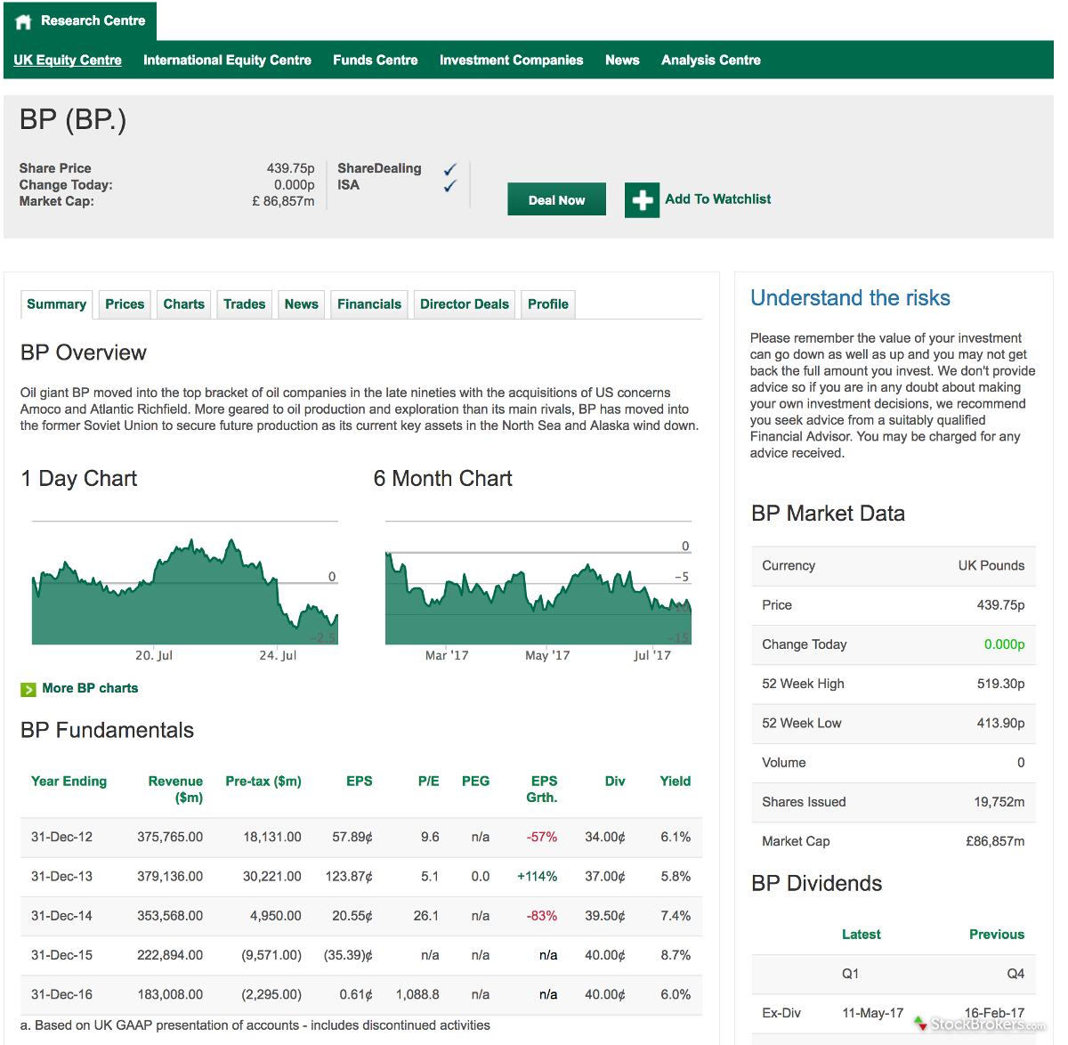 Lloyds fundamental research
