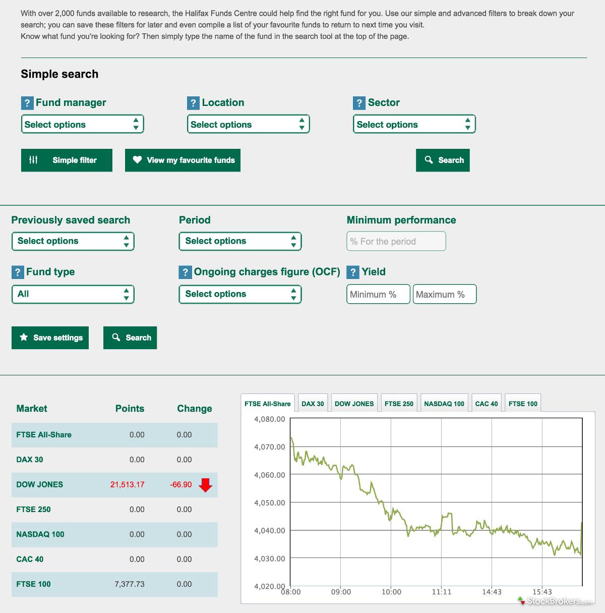 Lloyds trading account полезные ресурсы форекс