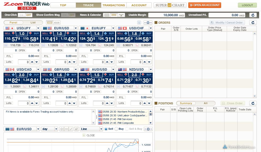 Z.com Trader Web Platform