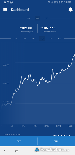 Coinbase (GDAX) Mobile App Chart