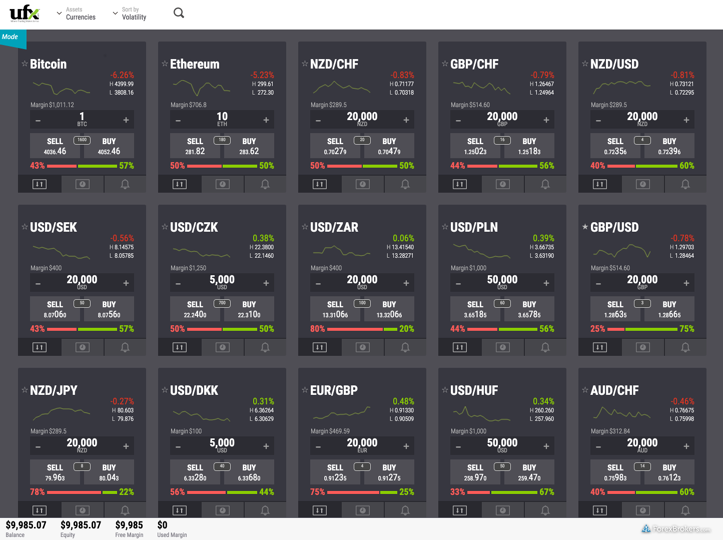 UFX-ParagonEx-web-platform