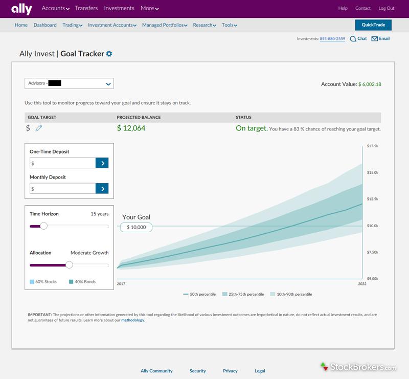ally invest advisors goal tracker