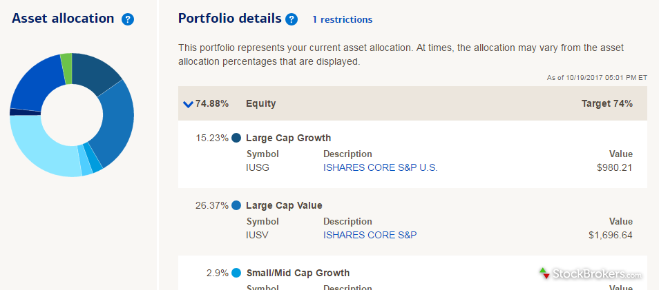 General Disclaimer for Bank of America Merrill Lynch