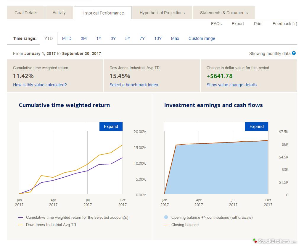 Merrill Edge Guided Investing Portfolio Analysis