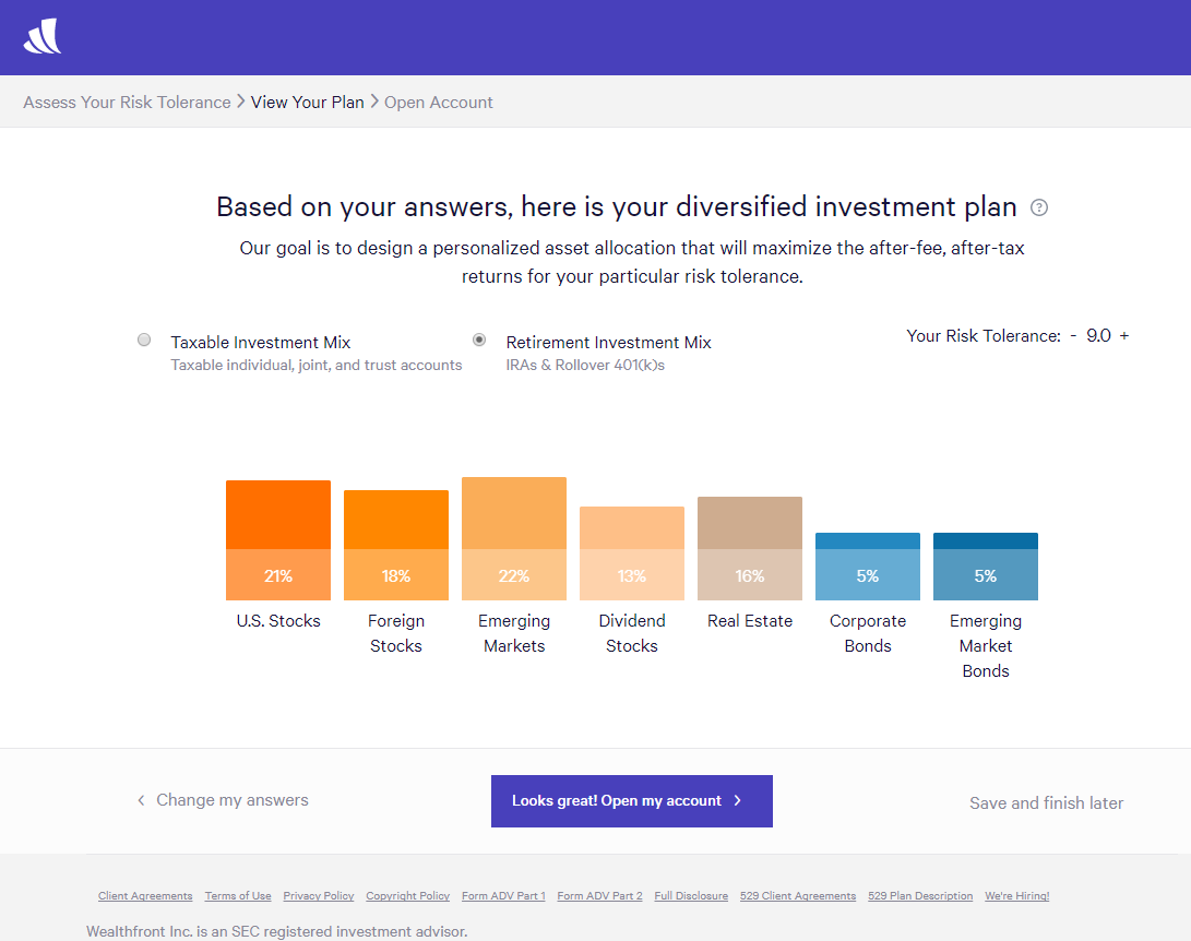 Wealthfront risk tolerance questionnaire