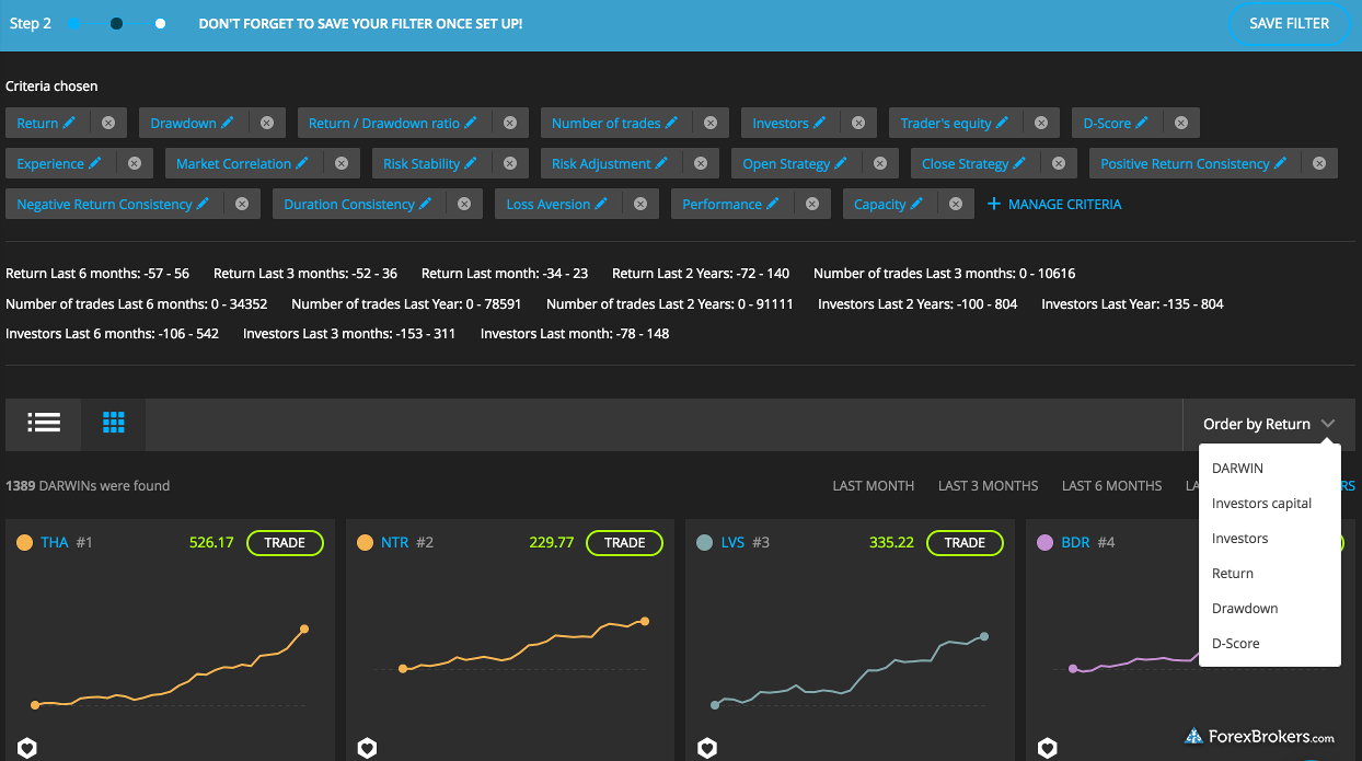 Darwinex Web Platform