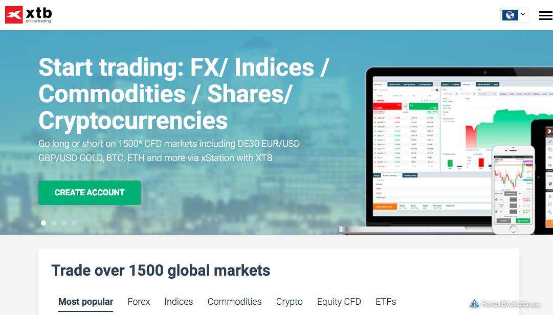 Kwong leung hing trading options