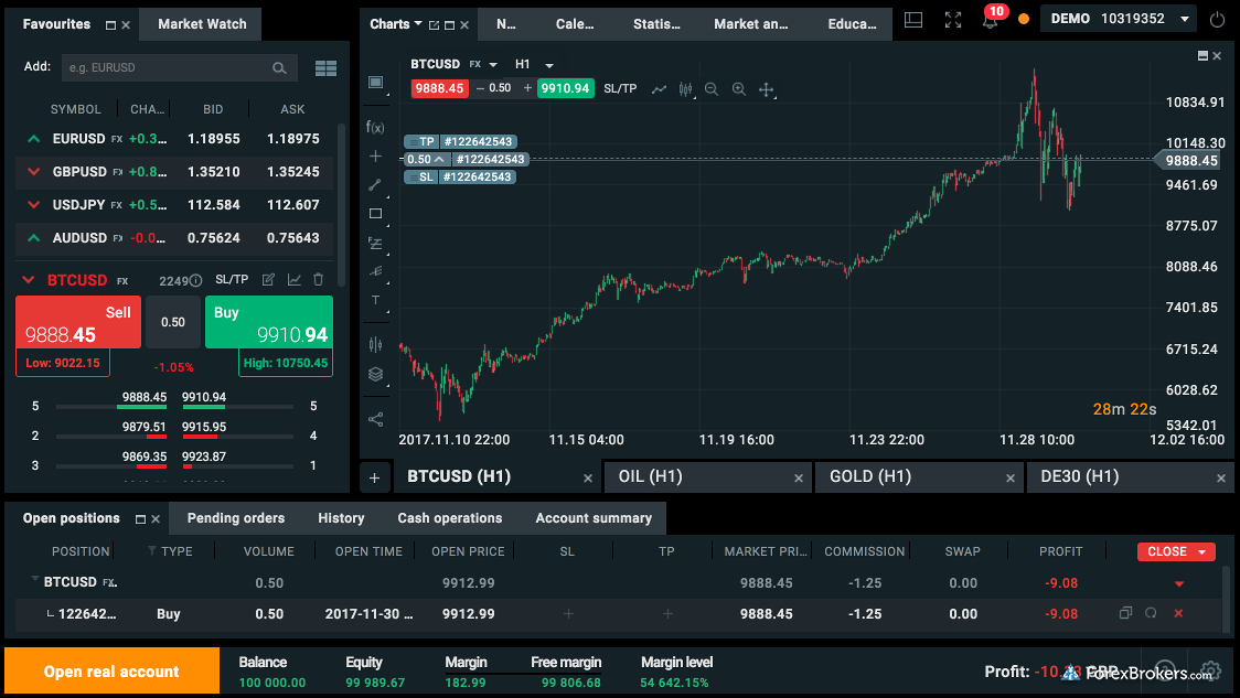 Xtb forex broker review