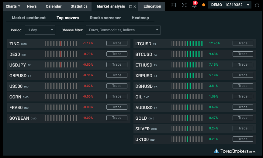 XTB Rates Screen