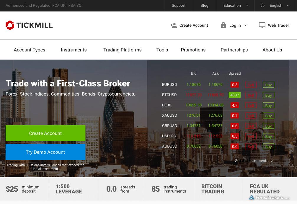 TickMill Homepage