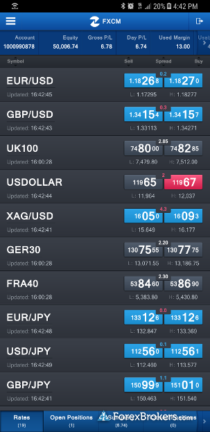 FXCM Mobile App Quote Screen