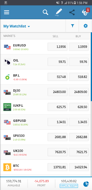 eToro Mobile App Quote Screen