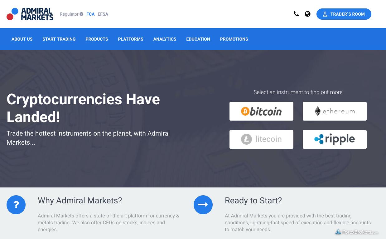 bitcoin competitors 2019