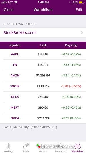 Ally Invest Smartphone Watchlist