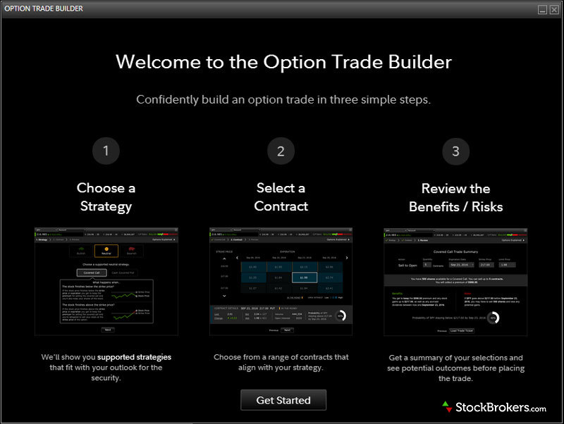 Fidelity Active Trader Pro Option Builder