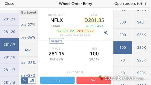 interactive brokers mobile order wheel
