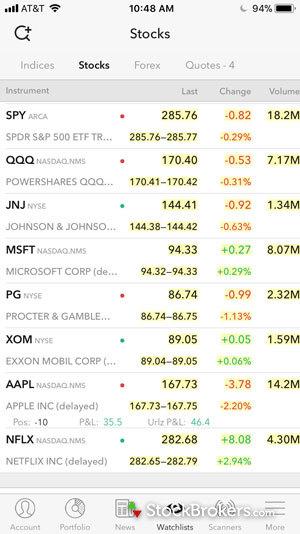 Interactive Brokers Smartphone Watchlist