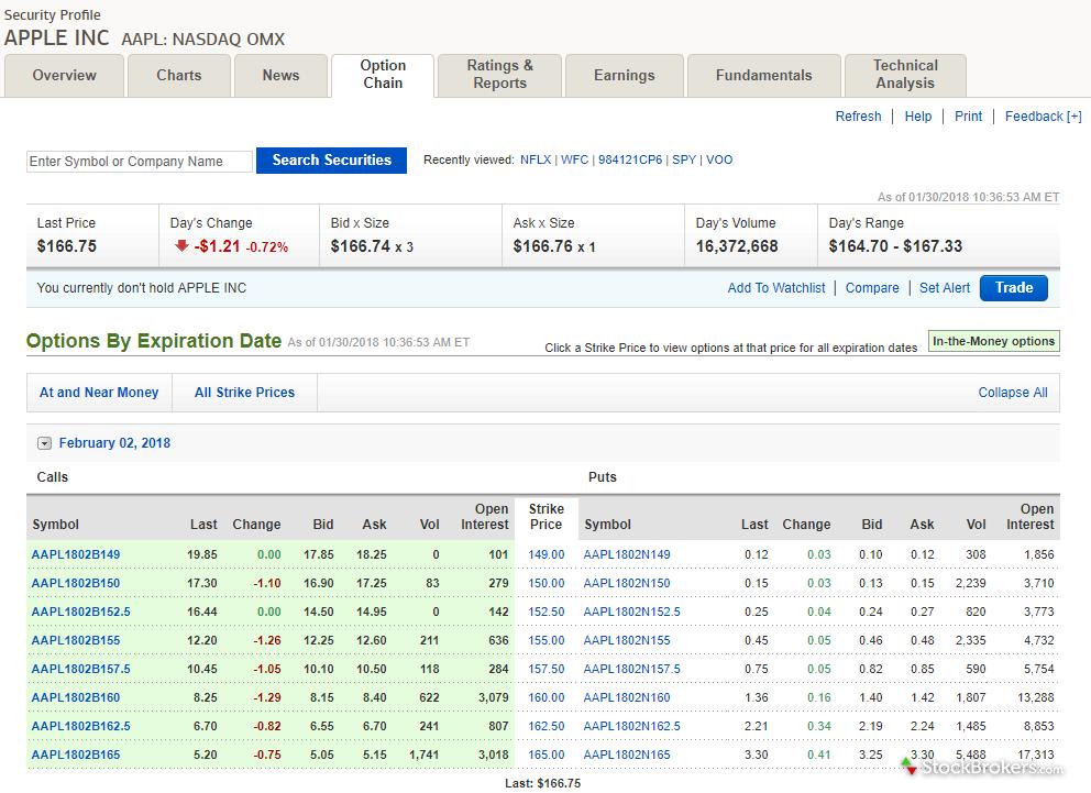 Deutsch bank online brokerage