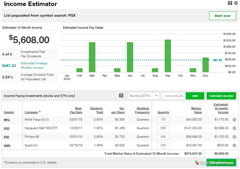 TD Ameritrade Income Estimator