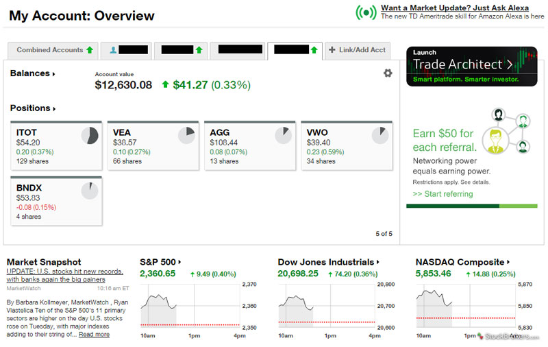Td Ameritrade Review Stockbrokers