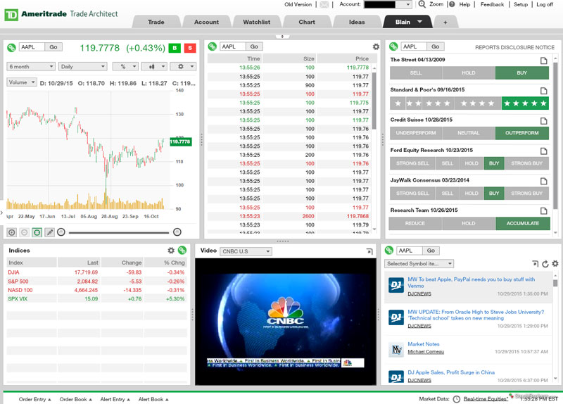 10 tips on how to find a good binary options broker