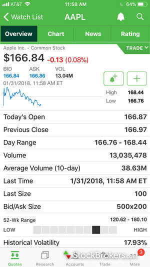 td ameritrade mobile stock quote