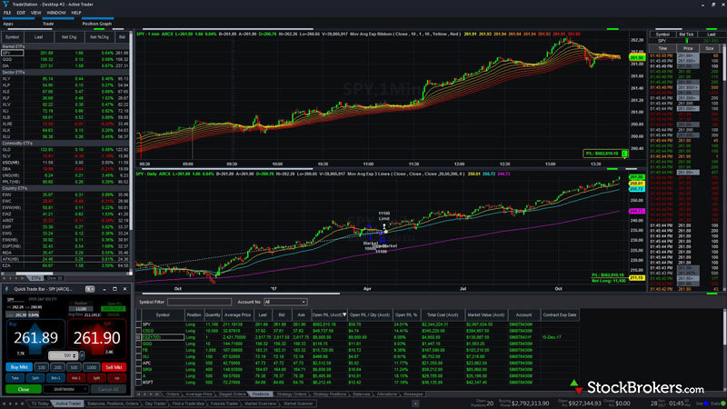 Binary options trading graphs of functions