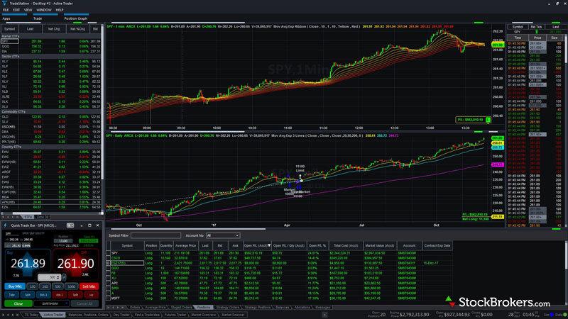 Apitrace binary trading we trade options free books