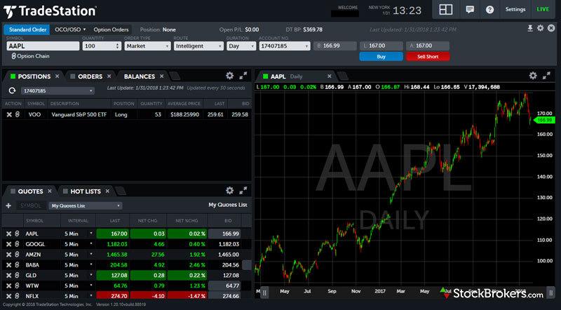 Binary option gambling stock options dans peeple