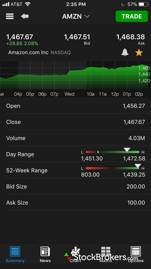 TradeStation mobile app stock quote