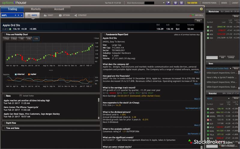 Options stocks for dummies