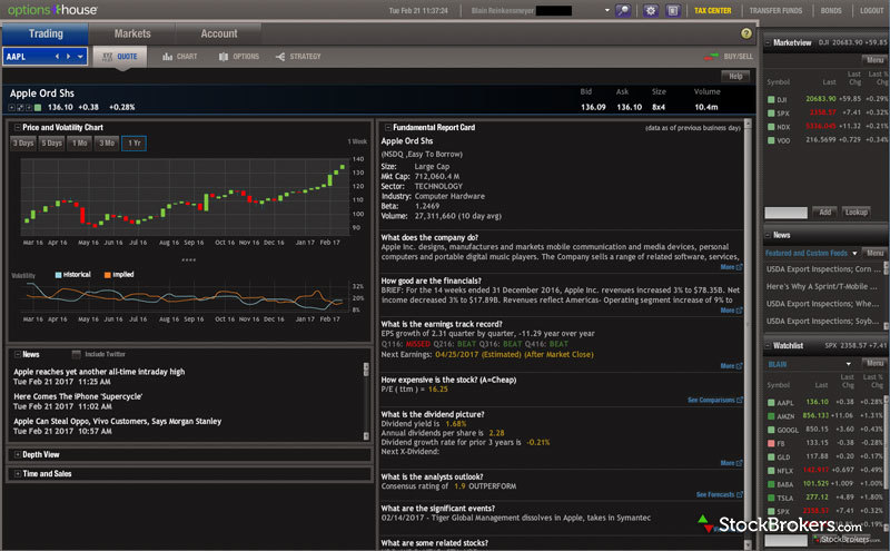 OptionsHouse trade platform