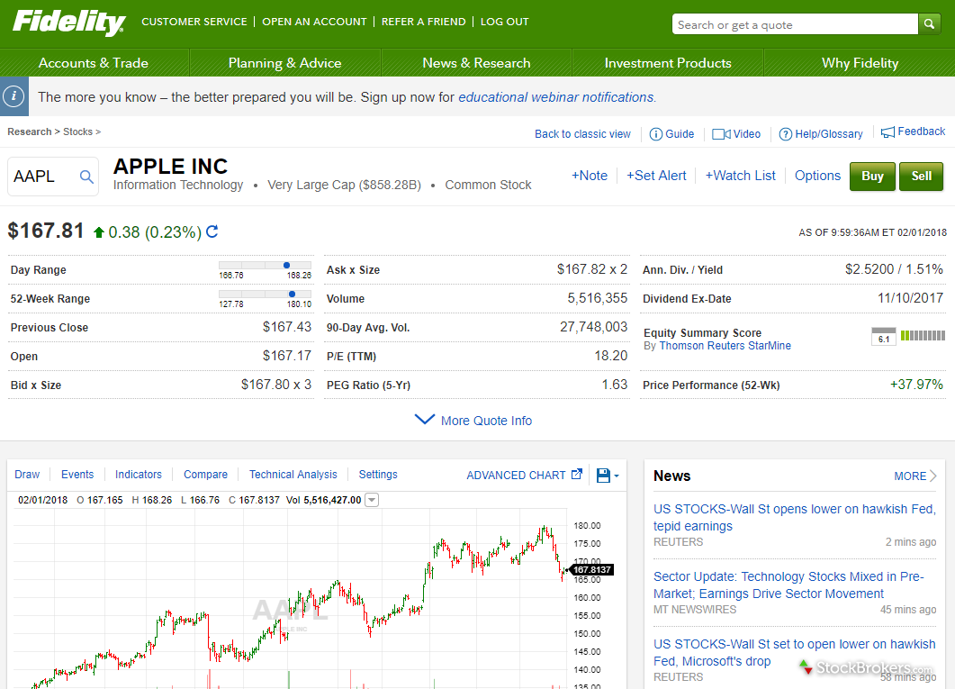Spy Stock Quote Fidelity Review  Stockbrokers